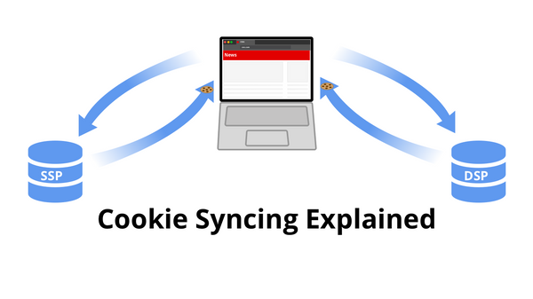 Cookie Syncing Explained